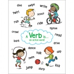 Anchor Chart Verb