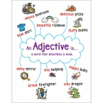 Anchor Chart Adjective