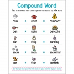 Anchor Chart Compound Word
