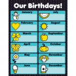 Aqua Oasis Our Birthdays Chart