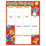 Birthday Playtime Pals Learn Chart