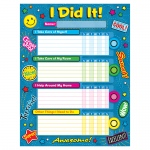 Praise Word Patches Success Charts 25ct