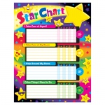 Emoji Stars Success Charts 25ct