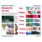 American Educational Elements of Art Posters