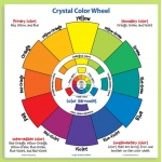 American Educational Crystal Color Wheel - Large Student Ed