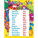 Months Of The Year Furry Friends Learning Chart