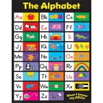 The Alphabet Small Chart