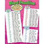 Chart Word Families