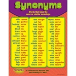 Chart Synonyms Gr 3-6