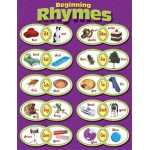 Learning Charts Beginning Rhymes