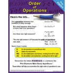 Pre-Algebra Order Of Operations Chartlet