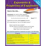 Pre-Algebra Exponents & Properties Of Exponents Chartlet