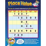 Chart Place Value 17 X 22 Gr 1-2