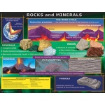 Chart Rocks And Minerals