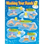 Chart Washing Your Hands Gr Pk-5 17 X 22