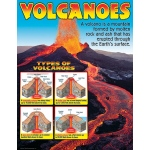 Learning Chart Volcanoes