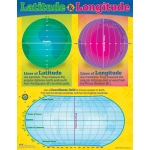 Chart Longitude And Latitude
