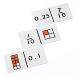 Didax Equivalence Dominoes: Grades 4-8