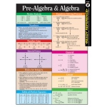 Pre Algebra And Algebra Learning Card