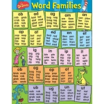 Dr Seuss Content Word Families Poster