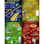 The Metric System Teaching Poster Set