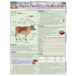 BarCharts Chef'S Guide To Meat-Poultry- Quick Study Guide