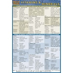 Barcharts Vitamin and Minerals Quick Study Guide